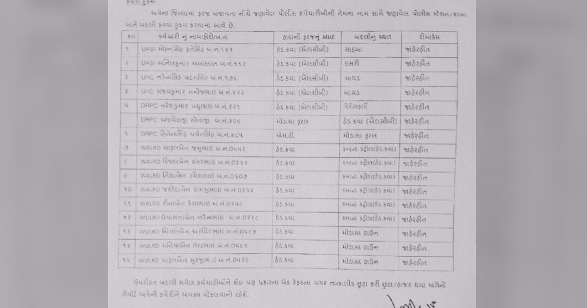 http://www.meranews.com/backend/main_imgs/AravalliPoliceTransfer_aravalli-lcb-police-policeman-transfer-gujarat-police-sanjay-kharat_0.jpg?45