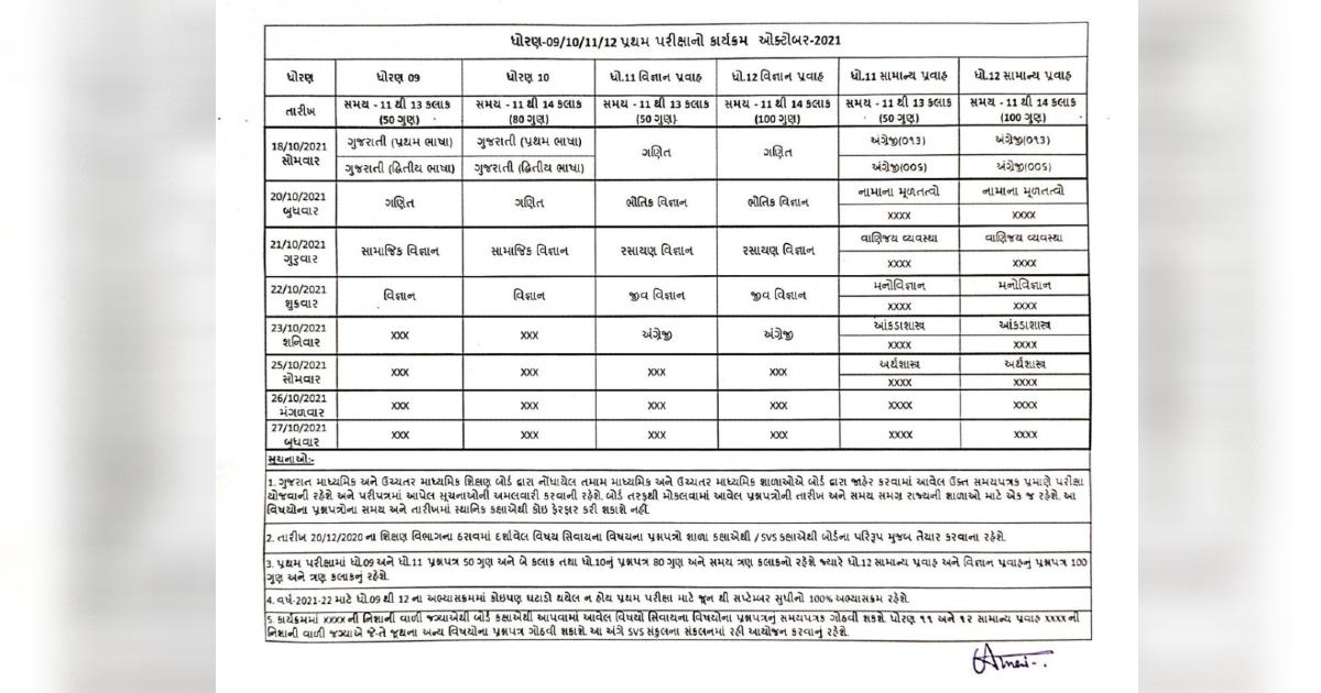 http://www.meranews.com/backend/main_imgs/ExamTimeTable_gujarat-std-9-to-12th-exam-time-table-date-education-students-news_0.jpg?60
