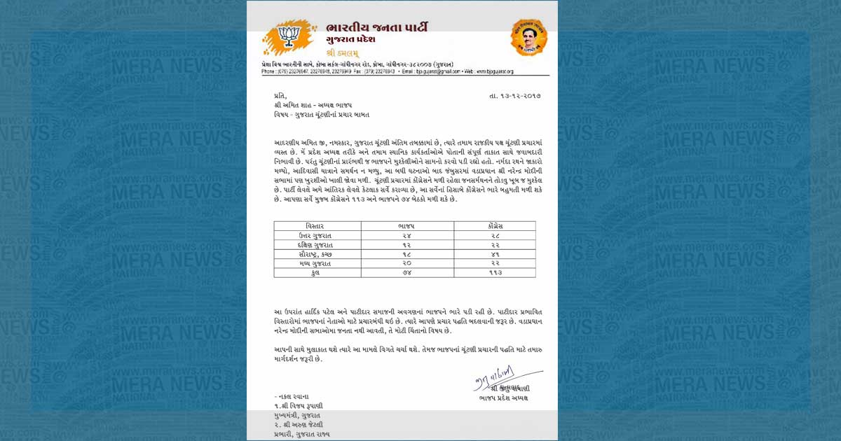http://www.meranews.com/backend/main_imgs/bjp-letter-fake-final_jitu-vaghanis-letter-to-amit-shah-about-results-of-assembly_0.jpg?39