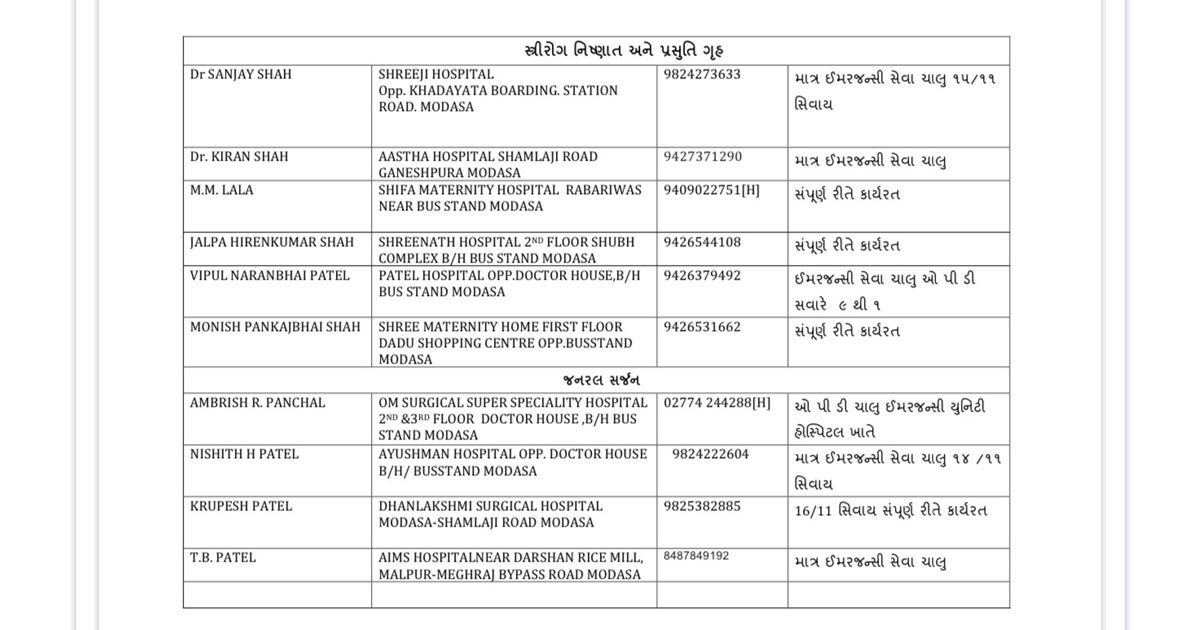 http://www.meranews.com/backend/main_imgs/diwalidoctor1_diwali-medical-help-in-diwali-modasa-doctors-available-for-diwali_2.jpg?99