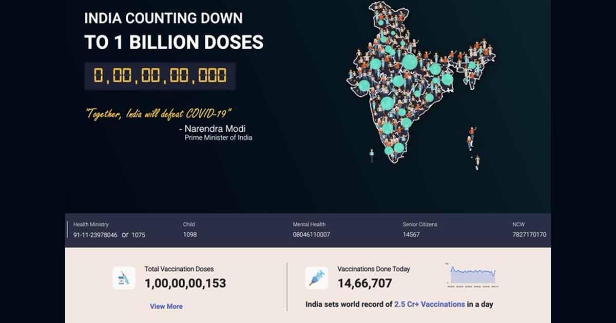 100 crore Vaccination